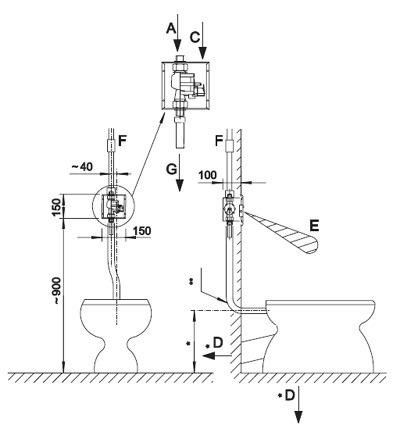 Schéma - AUZ 3 tlakový splachovač klozetu